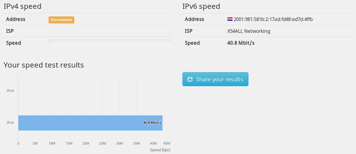 Speed test 40Mbit/s